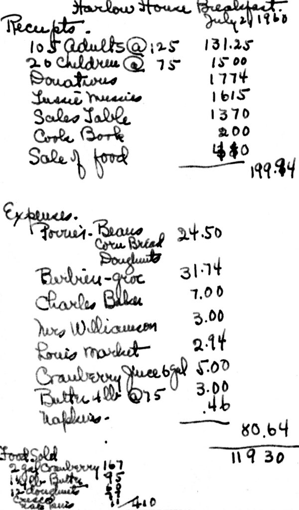 Financial report for the Pilgrim Breakfast in 1960 (Courtesy of James W. Baker)